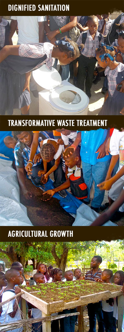 Dignified Sanitation Transformative Waste Treatment Agricultural Growth